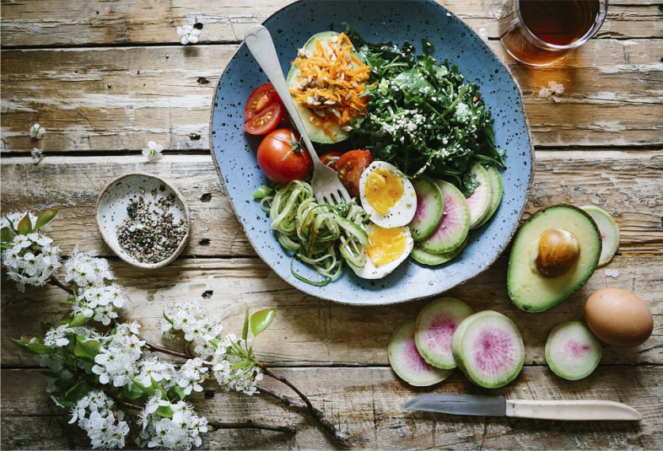 Cardápio Dieta Cetônica