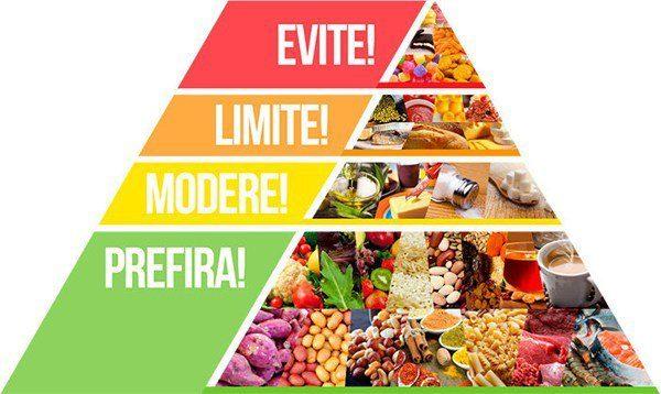O que podemos comer na dieta Low Carb?