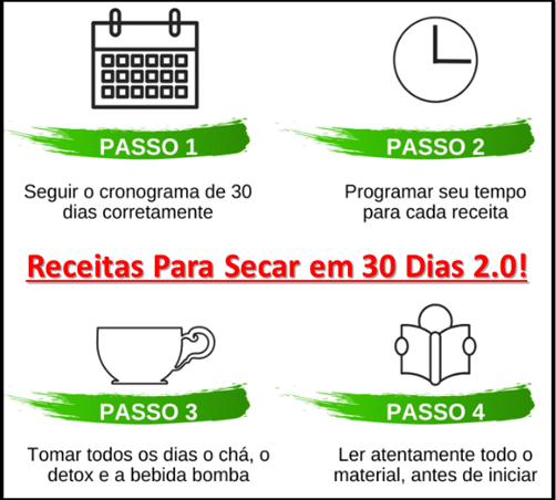 Receitas Para Secar em 30 Dias 2.0  Como Funciona?