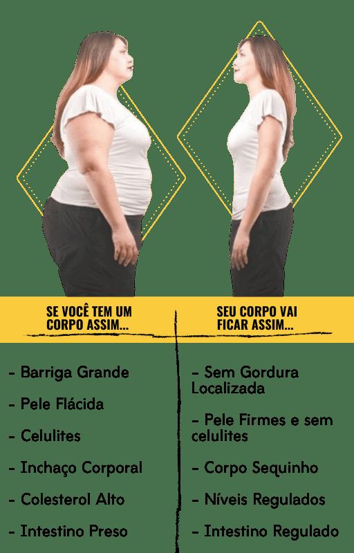 transformar seu corpo em período de 30 dias