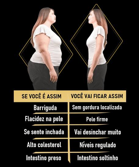 Queimar Gordura e Perder Barriga em Casa